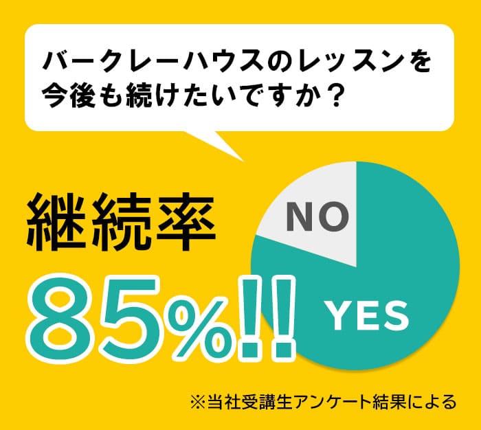 継続率85%!