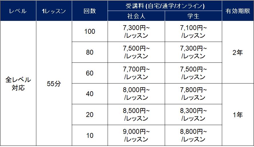 10-100レッスン料金